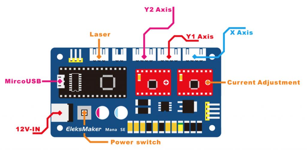 EleksLaser collegamento elettrico