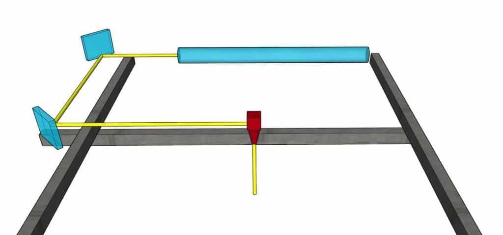 struttura taglio laser